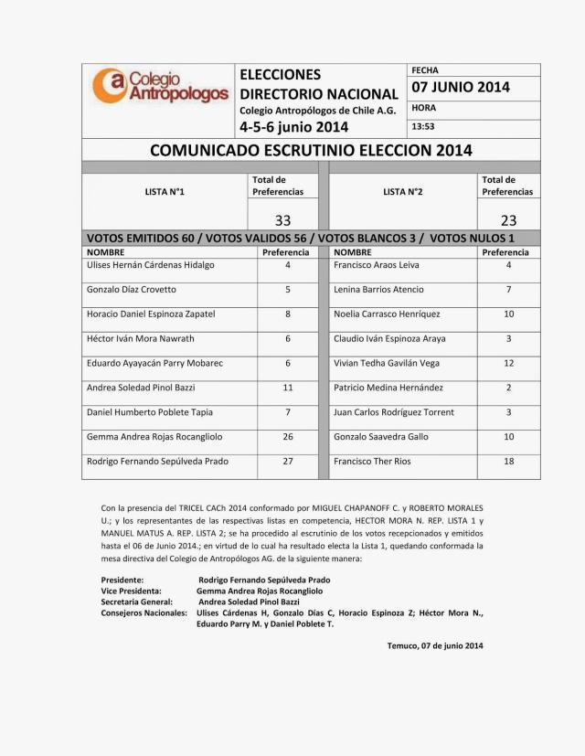 informacion escrutinios CACh 2014_01